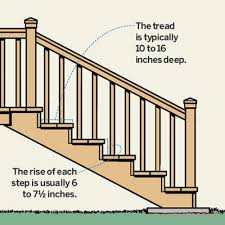 read this before you build your deck deck stairs building code