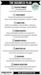 how to write a business plan for creatives by amandagenther com