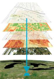 01 gis provides a common visual language the arcgis book