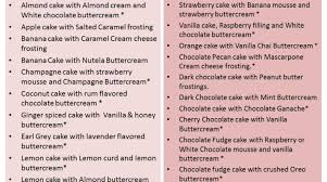 wedding cake flavors and fillings sehati wedding cake flavors fillings combinations diy wedding