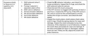 shift solenoid identification 2000 accord 2 3 honda accord forum
