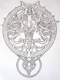 celtic family tree maybe one day family trees