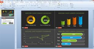 digital dashboards and scorecard designs for inspiration