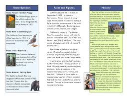 brochure templates for school project project brochure template brickhost e5c73985bc37