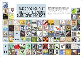 Periodic Table Project Ideas Tigerprint Periodic Table Printmaking Project