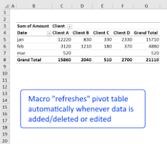 how do you refresh a pivot table how to create a dynamic pivot table and refresh automatically