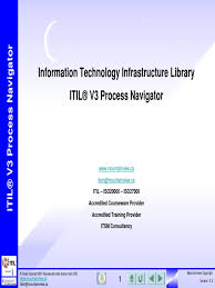 Download Itil V3 Process Model Docshare Tips