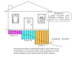 hillside home retrofits save lives in oakland berkeley and san