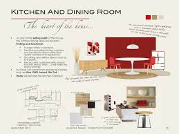 Kitchen Design Course Laurence Meyer U2013 Usa The Design Ecademy Reviews