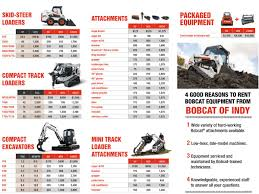 model rentals from bobcat of indy