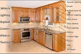 how to hang kitchen cabinets