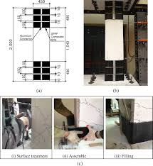 evaluation of damaged rc columns with gfrp strip device journal