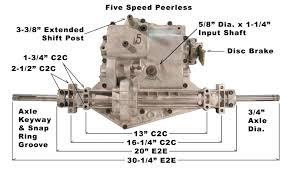 peerless tecumseh hydrostatic transmission parts pictures to pin
