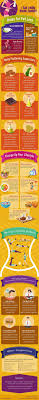 174 best diet plan images on pinterest belly workouts flat