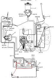 john deere 24 volt wiring diagram diagrams wiring diagram schematic