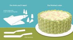 Cake Decorating Ideas At Home Cake Decor Ideas At Home Business U0026 Finance