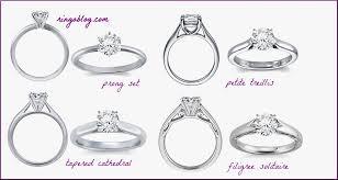 wedding rings setting images 24 luxury types of diamond rings ajax rings png