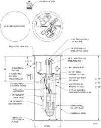 zoeller packaged pumps catalog