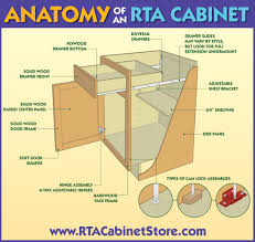 kitchen furniture names anatomy of an rta cabinet rta kitchen cabinets