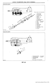 nissan 300zx 1986 z31 manual transmission workshop manual