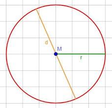 kreisfläche rechner die besten 25 kreisumfang ideen auf umfang kreis