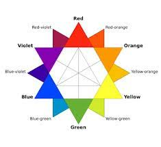 what do different colours mean what do the different colours of aura mean metaphysics knowledge