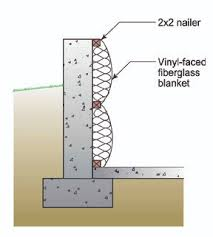 How To Insulate Basement Walls by Residential Foundation Insulation Blanket Cmi Insulation