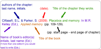 awesome collection of example of referencing a book in apa format
