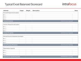 balanced scorecard templates version 3