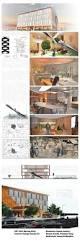 best 10 interior design programs ideas on pinterest interior