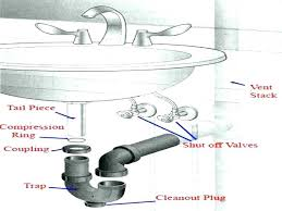 kitchen sink parts kohler kitchen sink drain stopper parts installation instructions