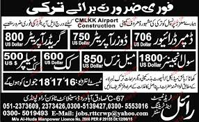 civil engineering jobs in dubai for freshers 2015 mustang dumper drivers male nurses civil engineers job opportunity 2018