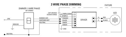 3 wire dimmer switch diagram diagram wiring diagrams for diy car