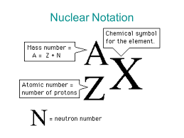 intro to nuclear chemistry ppt video online download