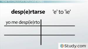 spanish reflexive verbs uses u0026 conjugation video u0026 lesson