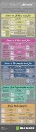 best 25 government accounting ideas on pinterest tax deductions