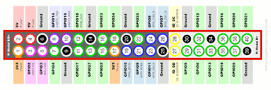 Rpi Map Simple Guide To The Rpi Gpio Header And Pins Raspberry Pi Spy