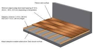 How Thick For Concrete Patio Install A Ground Level Deck Over A Concrete Patio