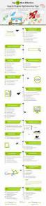 Resume Writers Bay Area Template Media Marketing Plan Template Resume Writing Multiple