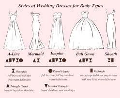 wedding dress guide wedding dress styles guide wedding ideas