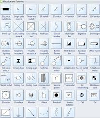 magnificent wiring diagram symbol legend gallery electrical