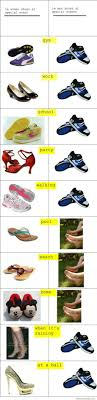 Buy All The Shoes Meme - women shoes meme with model inspirational in ireland playzoa com