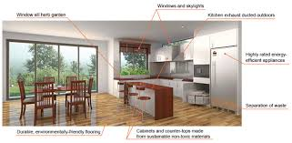 ku ring gai council elements of a sustainable kitchen dining area