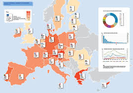 solar thermal in europe the market is shrinking but there are