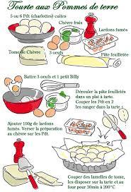 dessin recette de cuisine tambouille aga