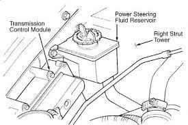 jeep liberty transmission module 1997 dodge caravan abs light on brakes problem 1997 dodge caravan