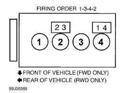 2002 kia rio spark plug wire diagram wiring diagram and