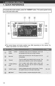 1998 toyota 4runner owners manual 2012 toyota toyota universal display audio system owner s