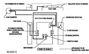 1997 dakota engine diagram 1997 wiring diagrams instruction
