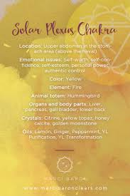 sacral chakra location healing your solar plexus chakra marci baron clear your way home